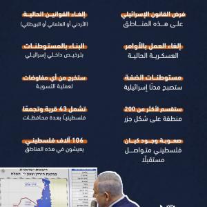 ماذا يعني ضم الضفة الغربية؟