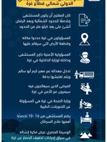 معلومات عن المستشفى الميداني شمالي القطاع