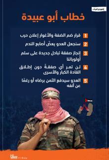 إنفوجرافيك.. أبرز ما جاء في خطاب القسام