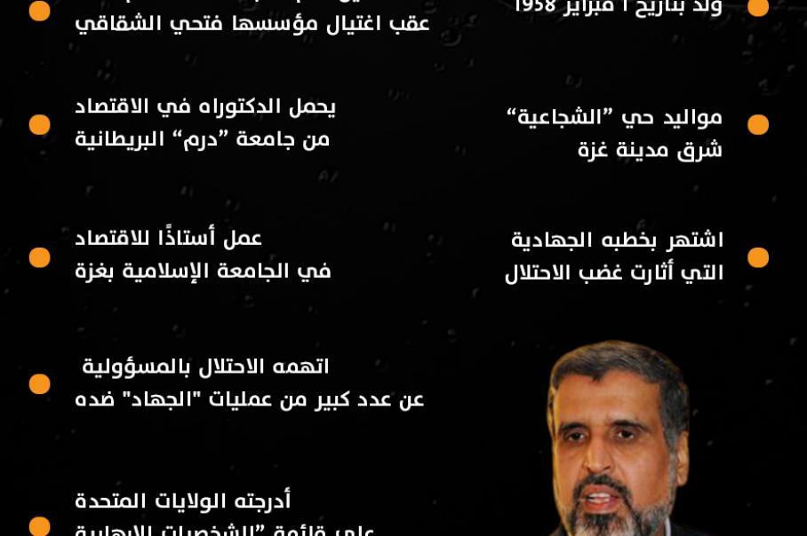فقيد فلسطين.. الأمين العام للجهاد الإسلامي رمضان شلح
