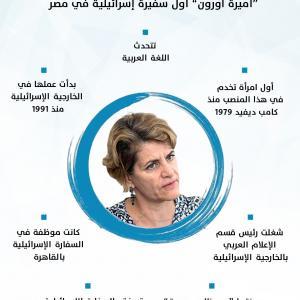 """أميرة أورون"""".. أول امرأة تشغل منصب السفير الإسرائيلي في مصر منذ كامب ديفيد"""