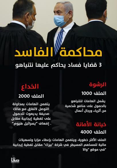 نتنياهو يمثل أمام المحكمة