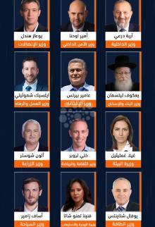 حكومة الضم الإسرائيلية
