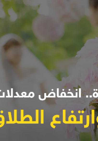 قطاع غزة.. انخفاض معدلات الزواج وارتفاع الطلاق
