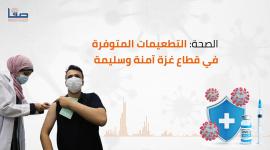 الصحة: التطعيمات المتوفرة في قطاع غزة صحية وآمنة
