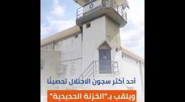 السجون تحترق رفضًا للقمع